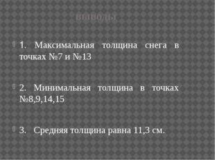 выводы 1. Максимальная толщина снега в точках №7 и №13 2. Минимальная толщина