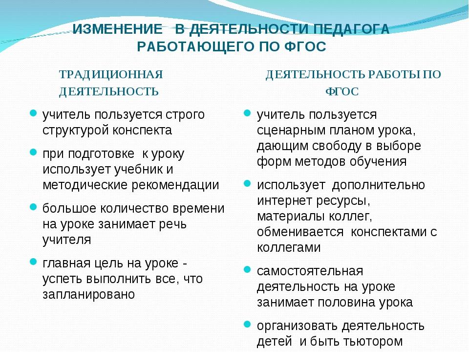 ИЗМЕНЕНИЕ В ДЕЯТЕЛЬНОСТИ ПЕДАГОГА РАБОТАЮЩЕГО ПО ФГОС ТРАДИЦИОННАЯ ДЕЯТЕЛЬНОС...