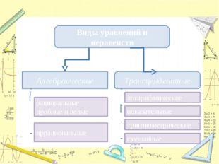 Виды уравнений и неравенств Трансцендентные Алгебраические рациональные дроб