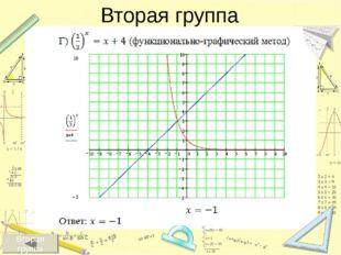 Данный метод применим: при решении показательных уравнений, когда переходим