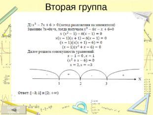 Данный метод применим только в том случае, когда функция y=h(x) – монотонная