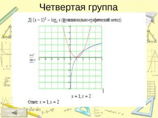 Методрешения Суть метода Пример По свойствам функций Метод разложения на мно