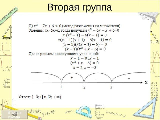 Данный метод применим только в том случае, когда функция y=h(x) – монотонная...