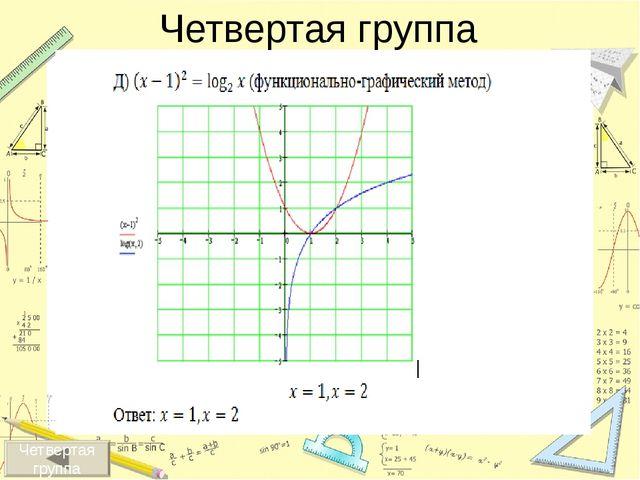 Методрешения Суть метода Пример По свойствам функций Метод разложения на мно...