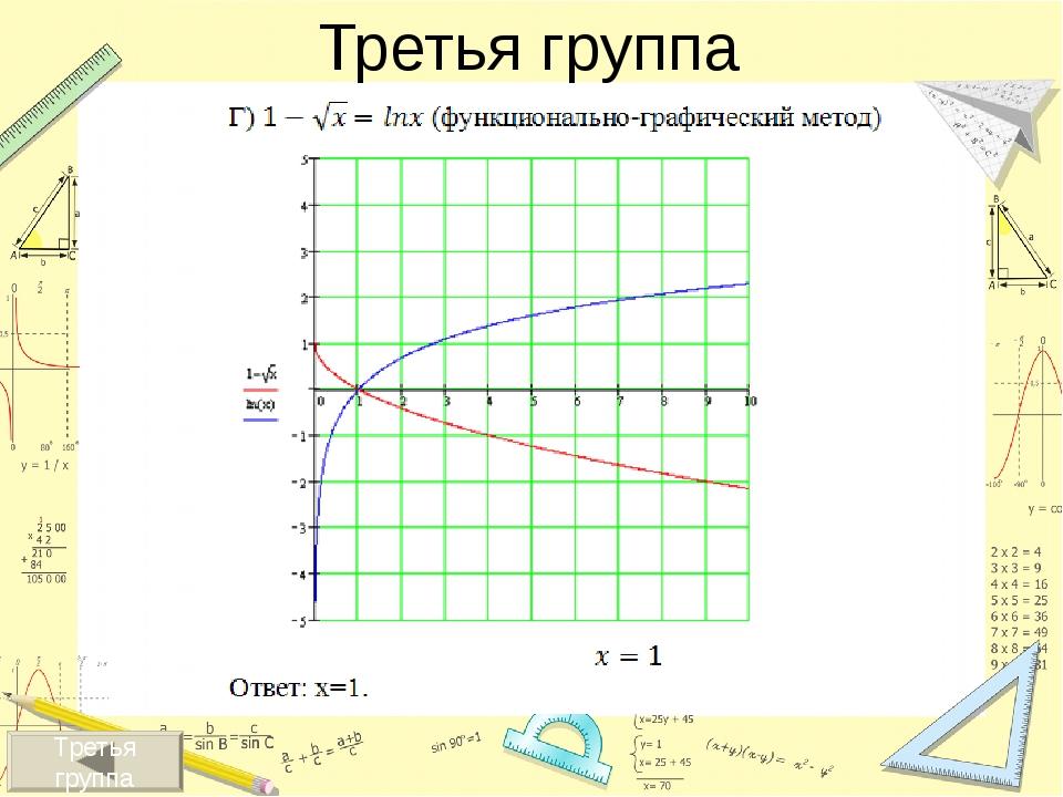 Суть метода: если уравнение f(x)=0 удалось преобразовать к виду p(g(x))=0, т...