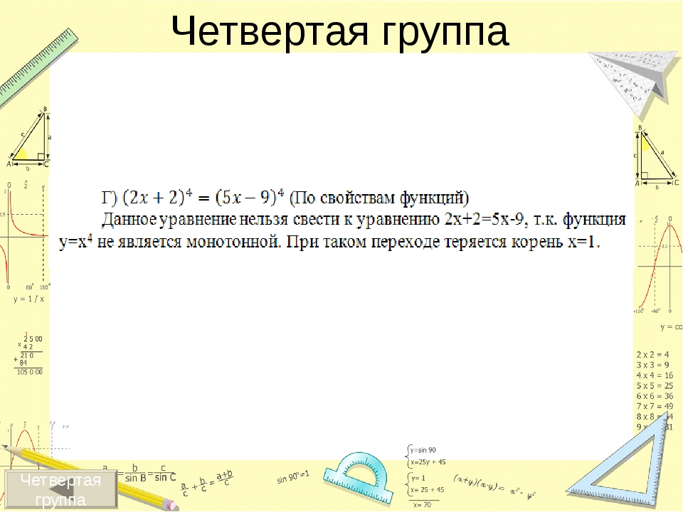 Функционально – графический метод Ответ: x=2