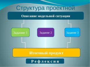 Структура проектной задачи Описание модельной ситуации Задание 1 Задание 2 За