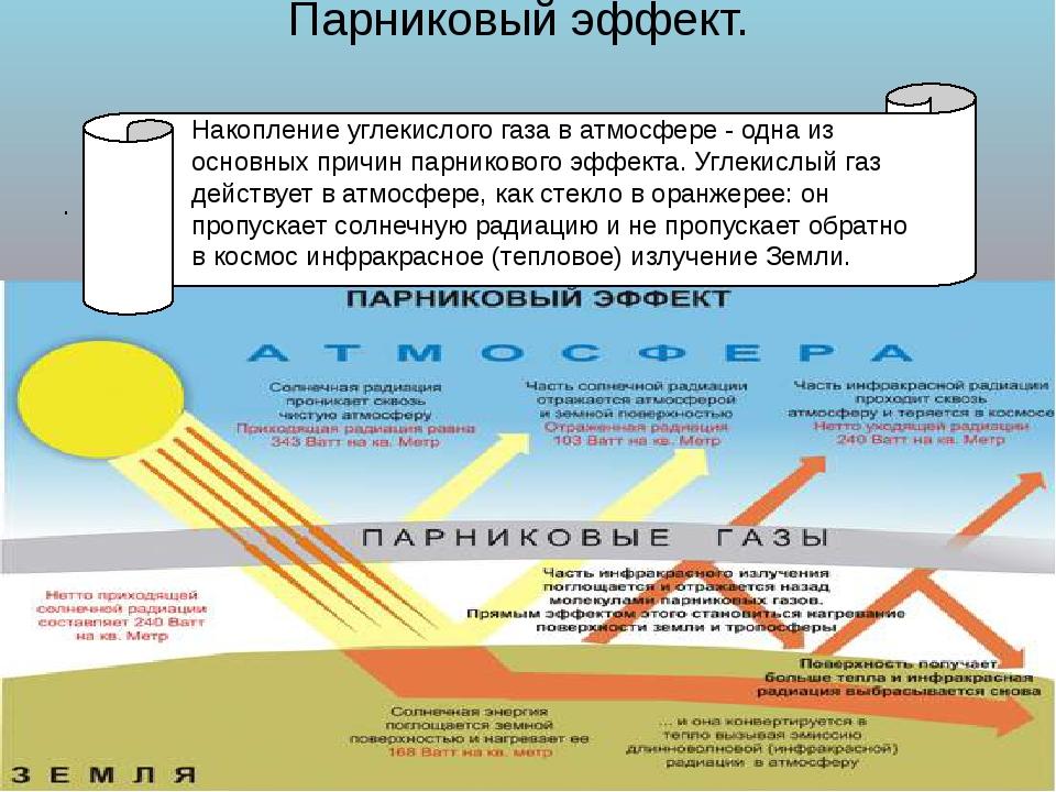Парниковый эффект. . Накопление углекислого газа в атмосфере - одна из основ...