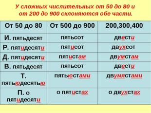 У сложных числительных от 50 до 80 и от 200 до 900 склоняются обе части. От 5