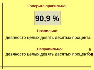 90,9 % Говорите правильно! девяносто целых девять десятых процента девяносто
