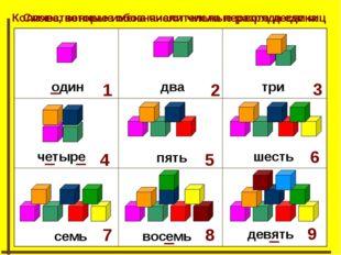 Слова, которые обозначают числа первого десятка 1 один 2 два 3 три 4 четыре 7