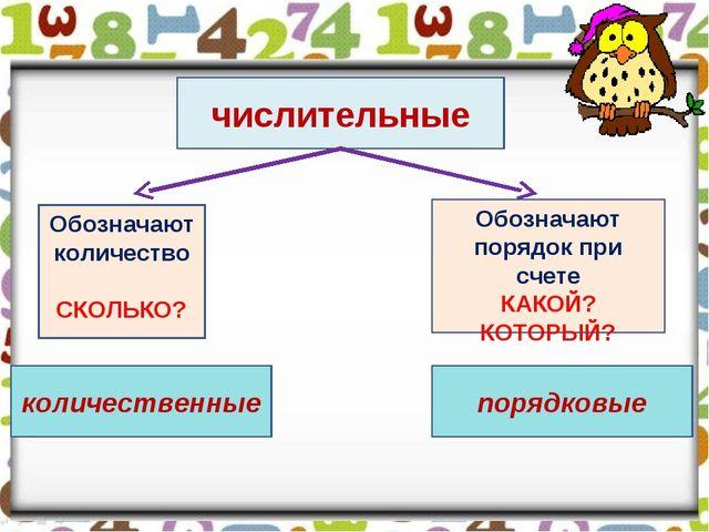числительные Обозначают количество СКОЛЬКО? количественные Обозначают порядок...