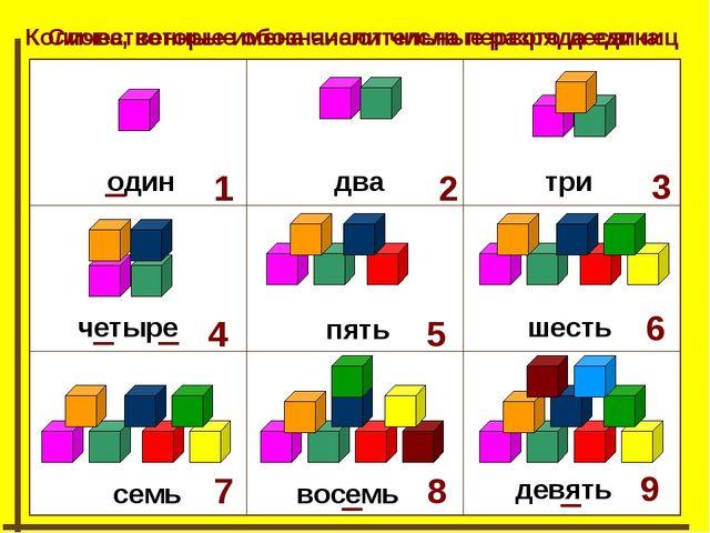 Слова, которые обозначают числа первого десятка 1 один 2 два 3 три 4 четыре 7...