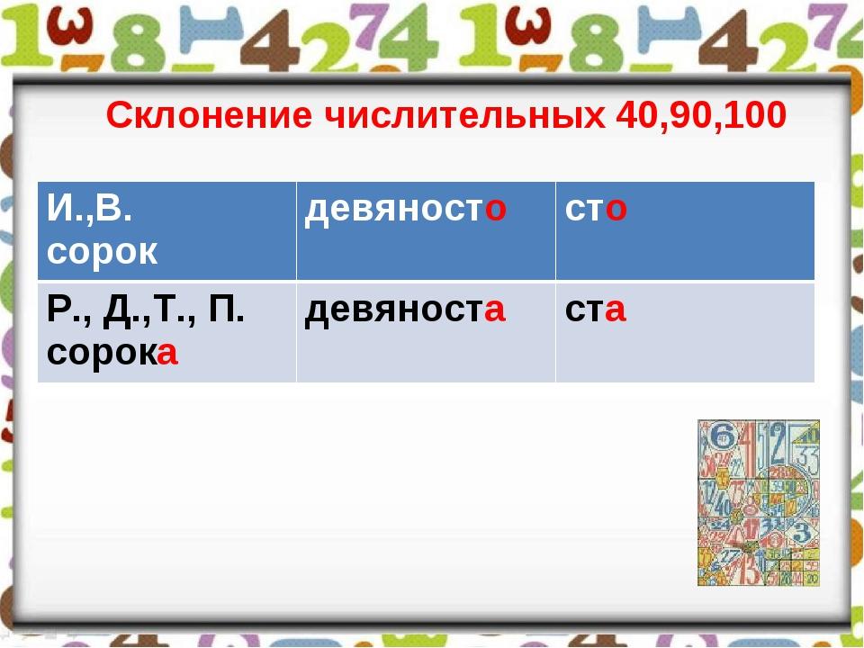 Склонение числительных 40,90,100 И.,В. сорокдевяносто сто Р., Д.,Т., П. сор...