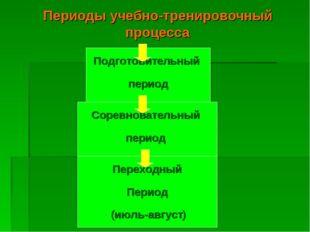 Периоды учебно-тренировочный процесса Подготовительный период (сентябрь – дек