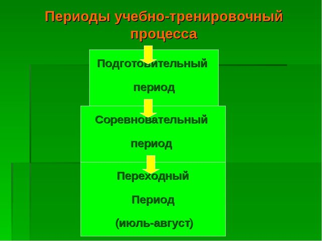 Периоды учебно-тренировочный процесса Подготовительный период (сентябрь – дек...
