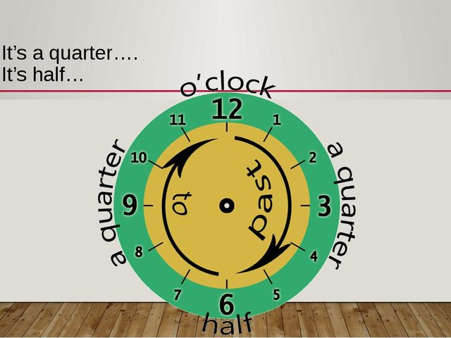 It's a quarter…. It's half…