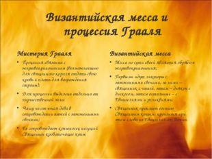 Византийская месса и процессия Грааля Мистерия Грааля Процессия связанна с же