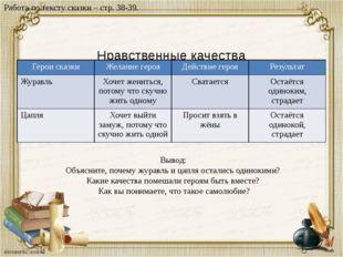 Нравственные качества и поступки героев сказки «Журавль и цапля» Заполнить т