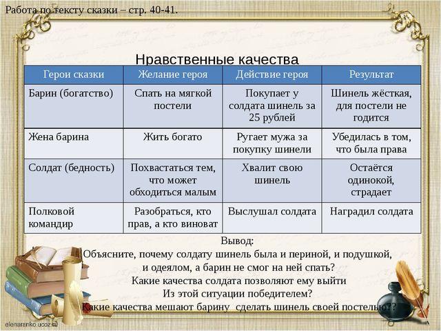 Нравственные качества и поступки героев сказки «Солдатская шинель» Заполнить...
