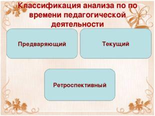 Классификация анализа по по времени педагогической деятельности Ретроспективн