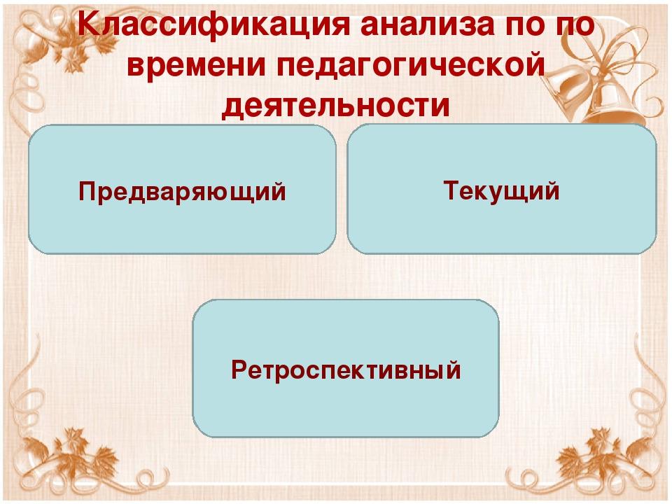 Классификация анализа по по времени педагогической деятельности Ретроспективн...