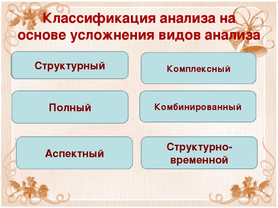 Классификация анализа на основе усложнения видов анализа Системный Краткий Ст...