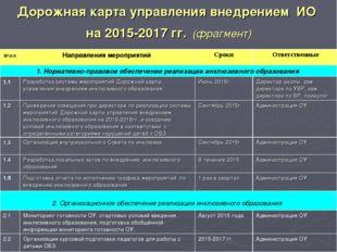Дорожная карта управления внедрением ИО на 2015-2017 гг. (фрагмент)
