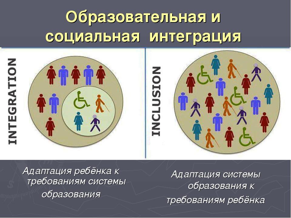 Образовательная и социальная интеграция Адаптация системы образования к требо...