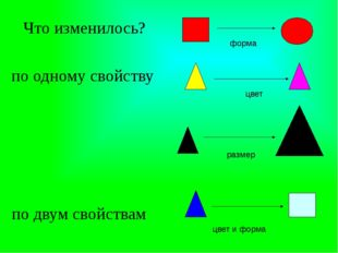 Что изменилось? форма цвет размер по двум свойствам цвет и форма по одному с