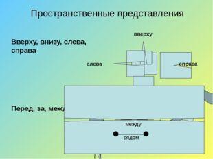 Пространственные представления Вверху, внизу, слева, справа Перед, за, между,
