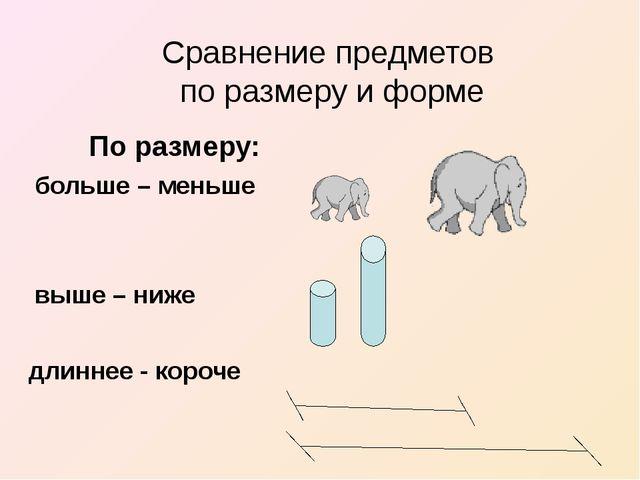 По размеру: больше – меньше выше – ниже длиннее - короче Сравнение предметов...
