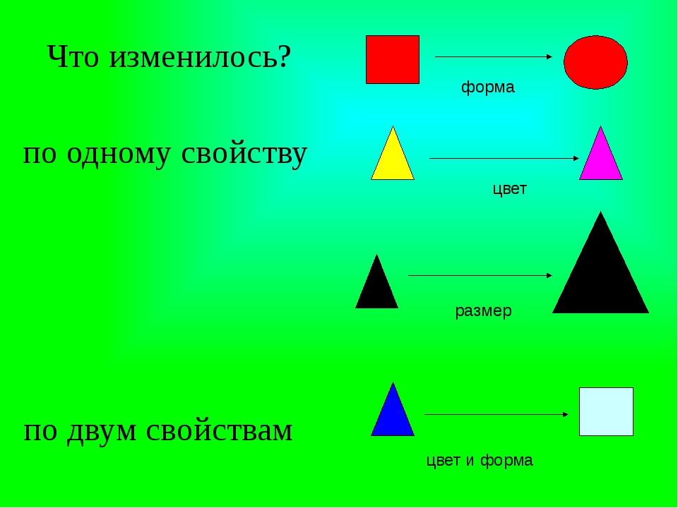 Что изменилось? форма цвет размер по двум свойствам цвет и форма по одному с...