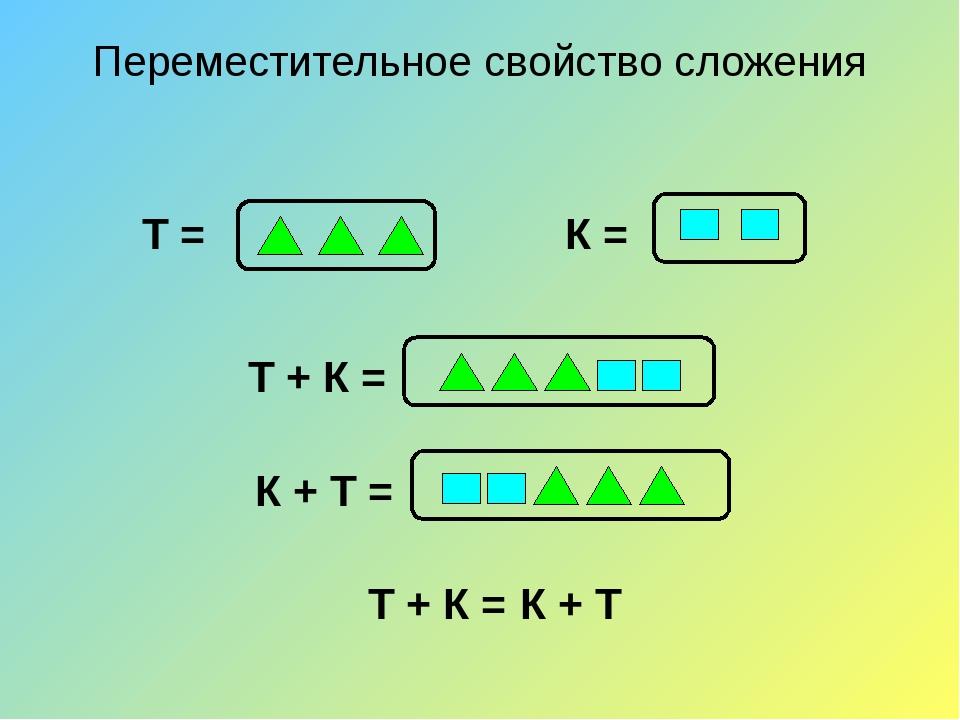 Переместительное свойство сложения Т = К = К + Т = Т + К = Т + К = К + Т