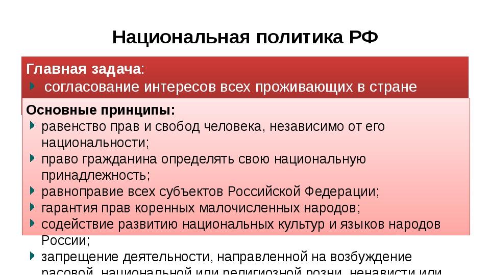 Национальная политика РФ Главная задача: согласование интересов всех проживаю...
