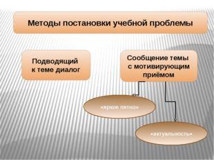 Методы постановки учебной проблемы Подводящий к теме диалог Сообщение темы с