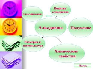 Алкадиены Понятие алкадиенов Классификация Изомерия и номенклатура Химические
