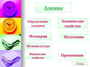 Алкины Определение алкинов Изомерия Номенклатура Химические свойства Получени