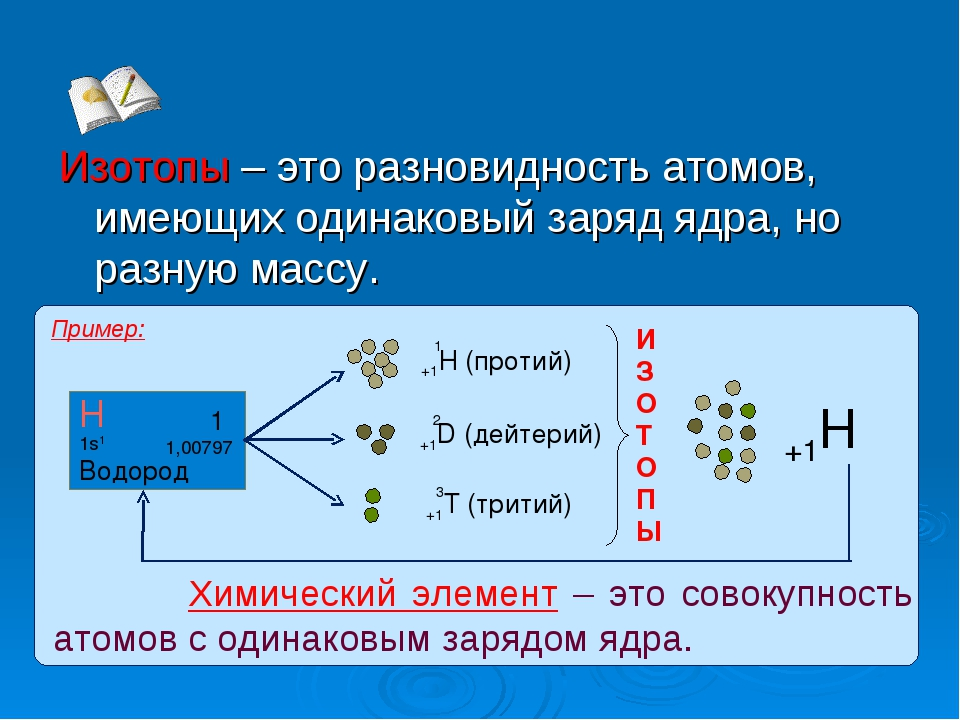 Изотопы – это разновидность атомов, имеющих одинаковый заряд ядра, но разную...