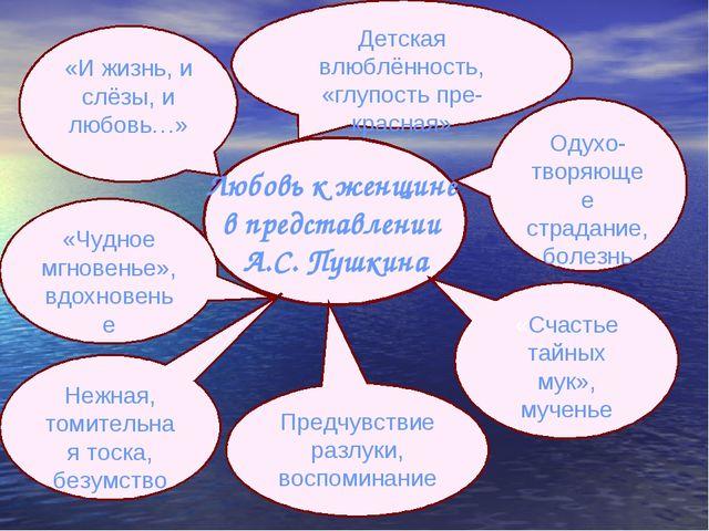 Любовь к женщине в представлении А.С. Пушкина Одухо-творяющее страдание, боле...