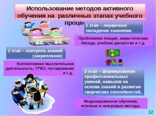 * Моделированное обучение, игровые и неигровые методы. Проблемная лекция, эвр