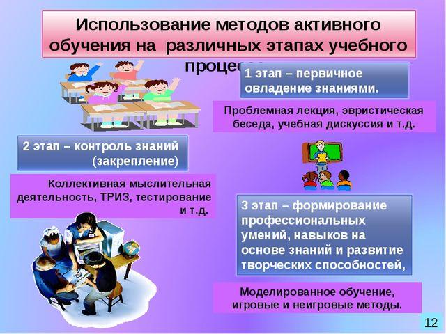 * Моделированное обучение, игровые и неигровые методы. Проблемная лекция, эвр...