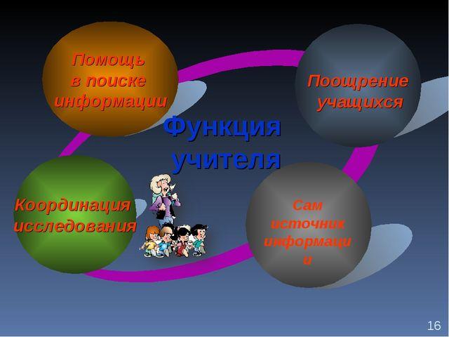 * Функция учителя Сам источник информации