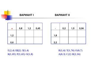 ВАРИАНТ I ВАРИАНТ II Е(2,4) Ш(2) Л(1,4) В(1,6) Т(1,76) О(0,7) К(1,05) Р(1,65