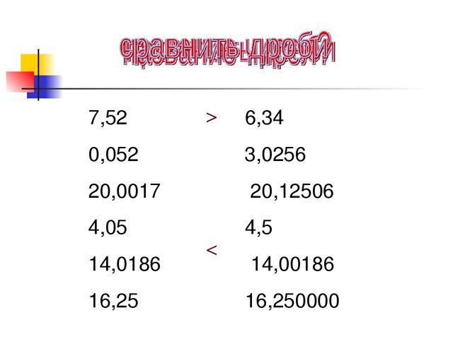 7,52 6,34 0,052 3,0256 20,0017 20,12506 4,05 4,5 14,0186 14,00186 16,25 16,25...