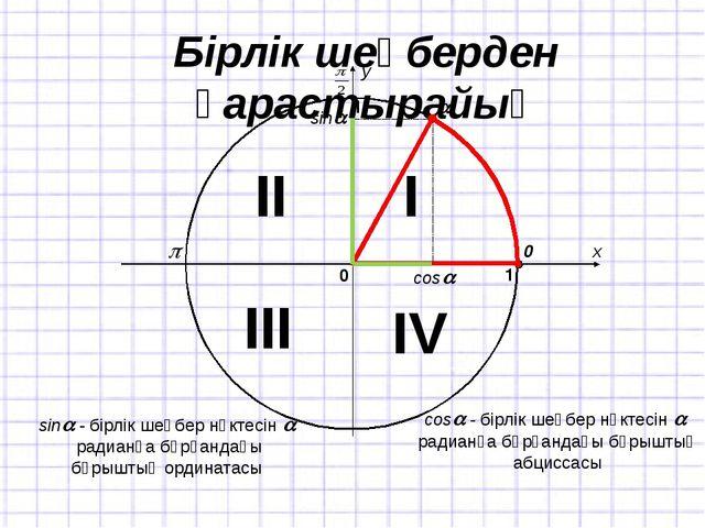 Бірлік шеңберден қарастырайық sin cos  x y 0 1 0 1 sin - бірлік шеңбер н...