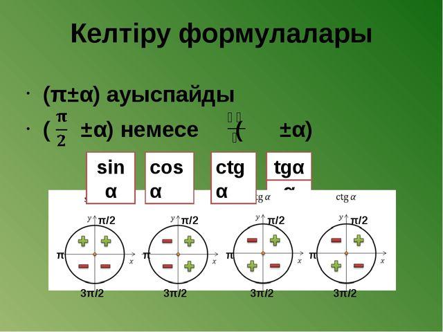 Мысалы x y 0 1 0 1 sin( - α)= -cosα I + I +