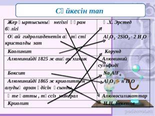 Сәйкесін тап Жер қыртысының негізгі құрам бөлігі Қ.Х. Эрстед Оңай гидролизде
