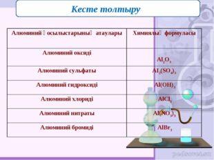 Кесте толтыру Алюминий қосылыстарының атауларыХимиялық формуласы Алюминий ок