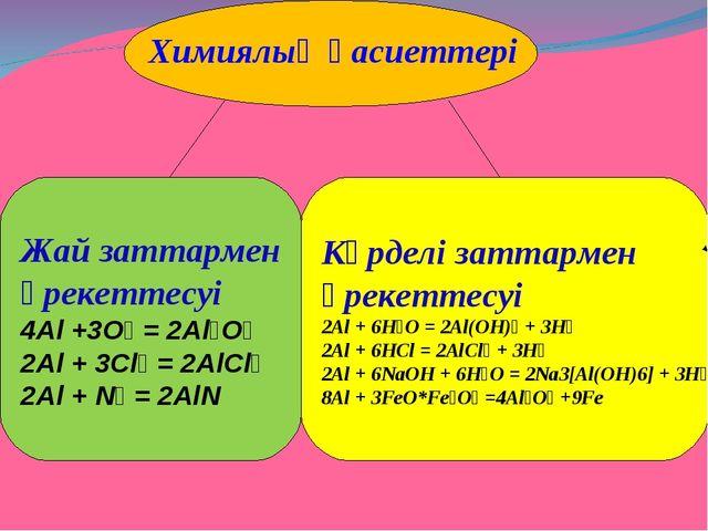 Химиялық қасиеттері Жай заттармен әрекеттесуі 4Al +3O₂ = 2Al₂O₃ 2Al + 3Cl₂ =...